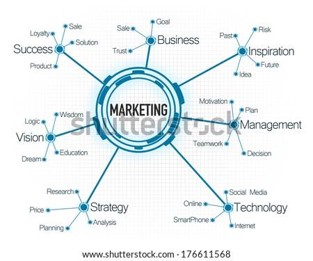 Marketing diagram with futuristic shape - stock photo