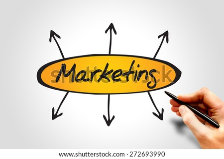Marketing directions, business concept - stock photo