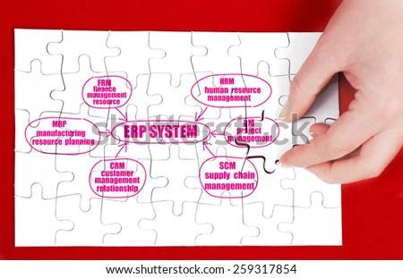 marketing erp diagram - stock photo