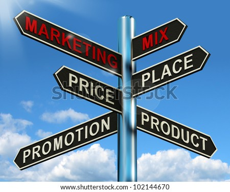 Marketing Mix Signpost With Place Price Product Plus Promotions