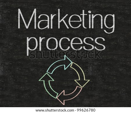 marketing process written on blackboard background high resolution - stock photo