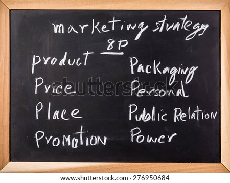 marketing stategy blackboard
