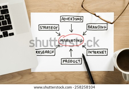 marketing strategy plan on the office desk - stock photo