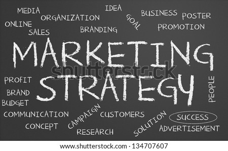 Marketing strategy word cloud written on a chalkboard