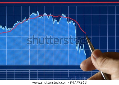 Markets go down, financial chart on computer screen, human hand, and pen pointer.