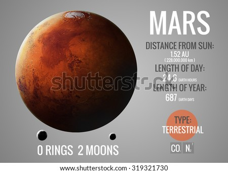 Mars - Infographic image presents one of the solar system planet, look and facts. This image elements furnished by NASA. - stock photo