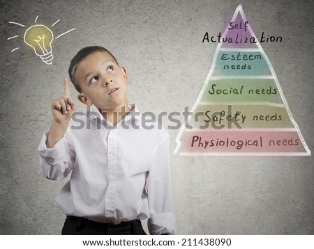 Maslow's pyramid of needs. Closeup portrait smart boy analyzing human needs and hierarchy isolated grey wall background with graphics. Human face expression intelligence, body language life perception - stock photo