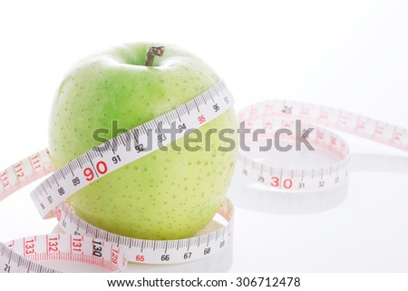 Measure, greening