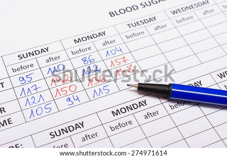 Medical forms for measurement sugar in blood and blue pen, results of measurement of sugar, concept for measuring sugar level