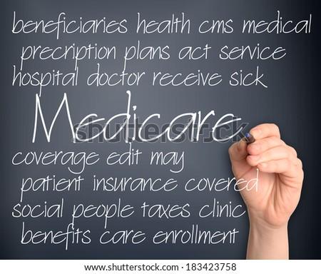 Medicare word cloud handwritten  - stock photo