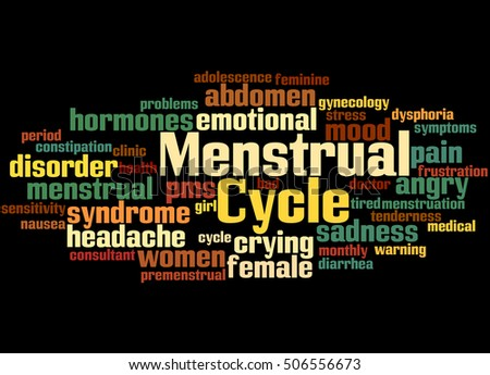 Menstrual Cycle, word cloud concept on black background.