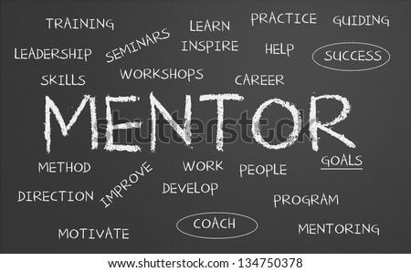 Mentor word cloud written on a chalkboard - stock photo