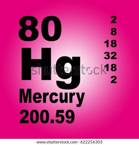 Mercury periodic table elements stock illustration 622256303 mercury periodic table of elements urtaz Choice Image