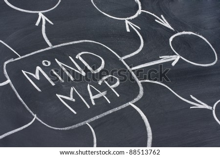 mind map text and abstract in white chalk handwriting on blackboard - stock photo