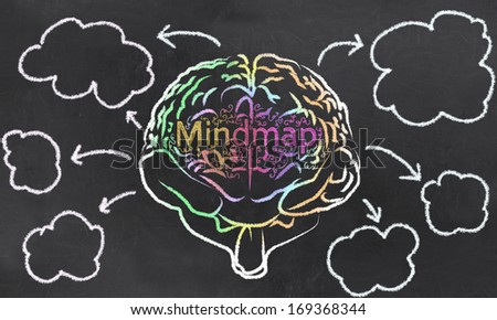 Mindmap with a Brain and Empty Clouds - stock photo