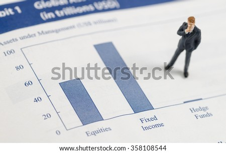 Miniature businessman standing on the portfolio allocation with Equities and Fixed Income