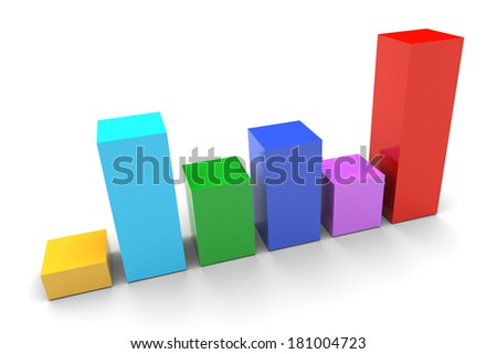 Mixed trend bar chart on white background
