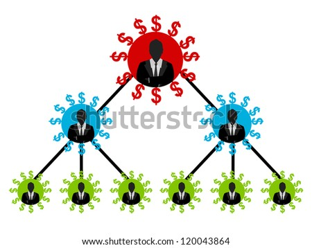 MLM Business Network Concept Present by Multilevel Businessman Connection Isolated on White Background - stock photo