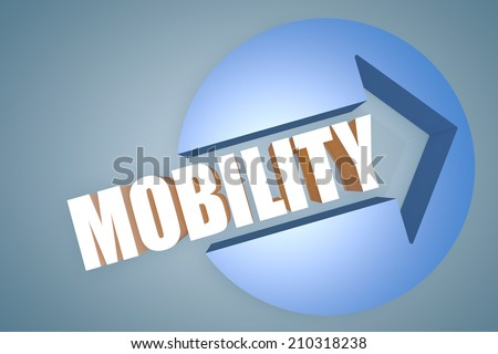 Mobility - text 3d render illustration concept with a arrow in a circle on blue-grey background