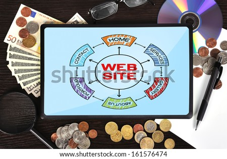 Modern business workplace: tablet with plan website - stock photo