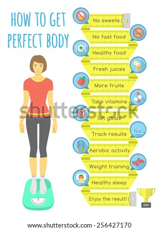 Modern flat infographics elements for fitness and shaping. Girl with slender figure and points to achieve the ideal figure in the form of a measuring tape and conceptual icons with inscriptions - stock photo