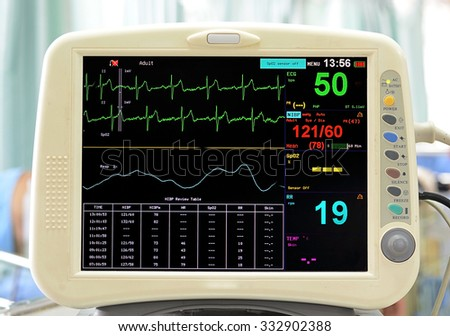 Monitoring of cardiac function unconscious patient in ICU