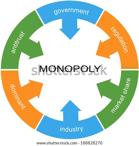 Monopoly Word Circle Concept with great terms such as government, regulation, industry and more. - stock photo