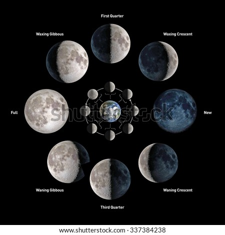 Moon phases. Elements of this image furnished by NASA. - stock photo