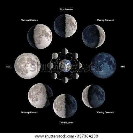 nasa lunar cycles - photo #1