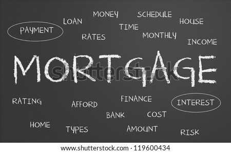 Mortgage word cloud written on a chalkboard - stock photo