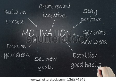 Motivation - stock photo
