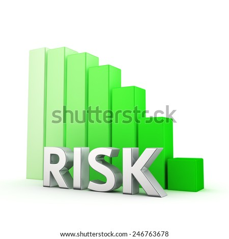Moving down green bar graph of Risk on white - stock photo