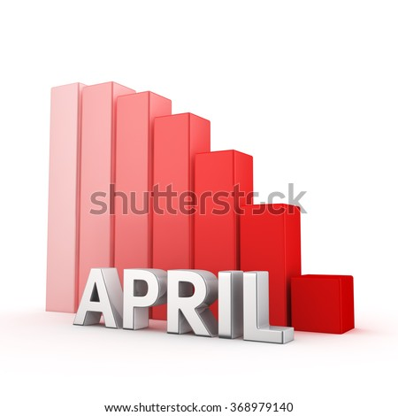 Moving down red bar graph of April on white. Monthly plans decrease concept. - stock photo