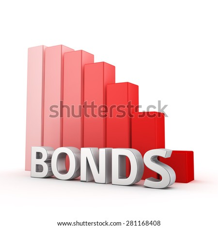 Moving down red bar graph of Bonds on white. Rates decrease concept.