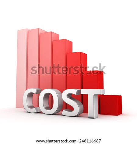 Moving down red bar graph of Cost on white. Recession and crisis concept.