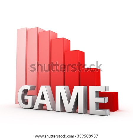 Moving down red bar graph of Game on white. Playing decrease concept.