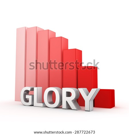 Moving down red bar graph of Glory on white