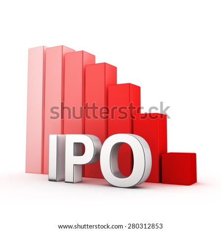 Moving down red bar graph of IPO on white. Business decrease concept.