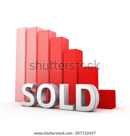 Moving down red bar graph of Sold on white