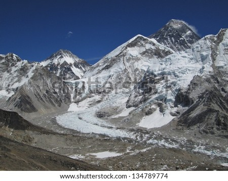 Mt Everest and Everest Base Camp