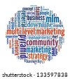 Multi level marketing in word collage - stock vector