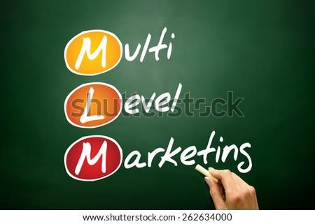 Multi level marketing (MLM), business concept acronym on blackboard - stock photo