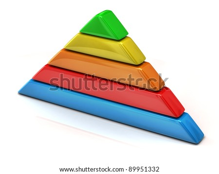 Multicolored pyramid chart 3d