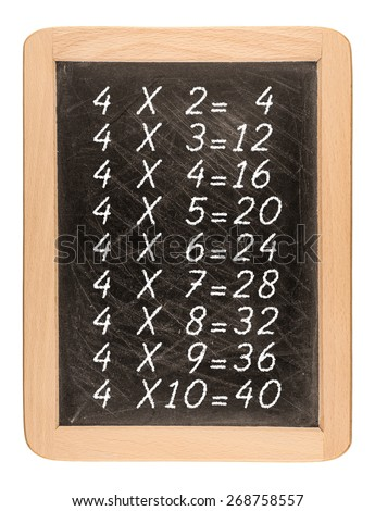 Multiplication table handwritten with white chalk on school blackboard