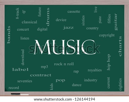 Music Word Cloud Concept on a Blackboard with great terms such as rock n roll, rap, pop, download, lp and more. - stock photo