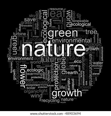 Nature illustration with many different terms like nature or world