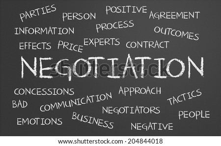 Negotiation word cloud written on a chalkboard