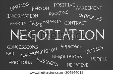Negotiation word cloud written on a chalkboard - stock photo