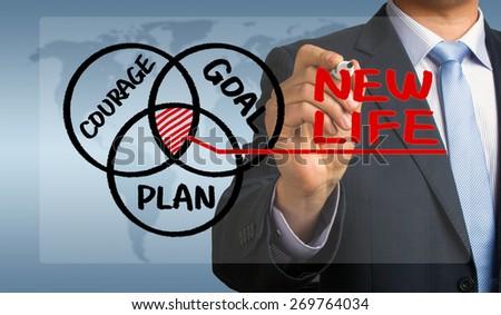 new life concept: courage goal plan - stock photo
