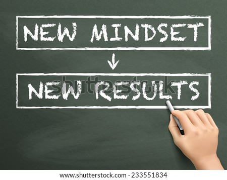 new mindset make new results written by hand on blackboard